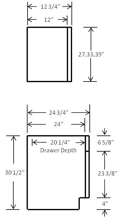 Standard Kitchen Cabinet Dimension