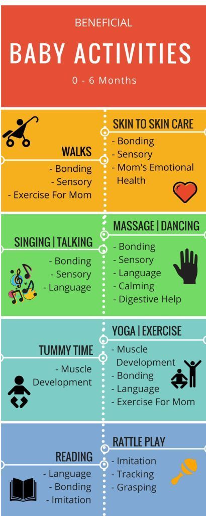 Beneficial Activities For Mom And Baby To Aid In Development Bonding And Overall Health And Well Being B Baby Care Tips Infant Activities Baby Development