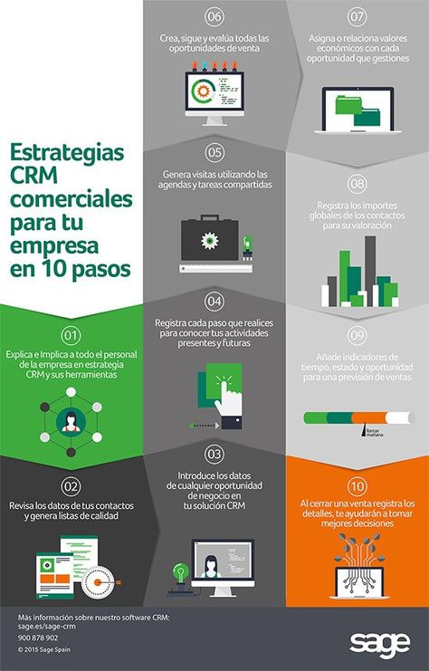 Estrategias CRM comerciales para tu empresa en 10 pasos #infografia #infographic #marketing