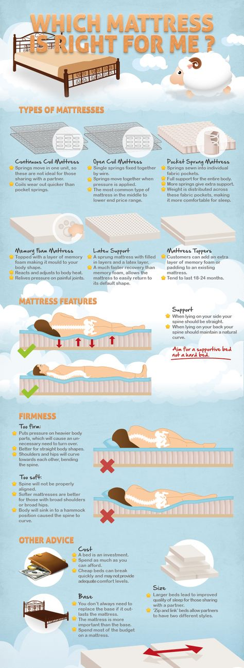 The Best Mattress For Side Sleepers On 2016 Reviews Best