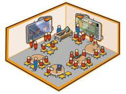Diferentes Formas De Organizar El Espacio Del Aula Espacio Del Aula Aula Espacios De Aprendizaje