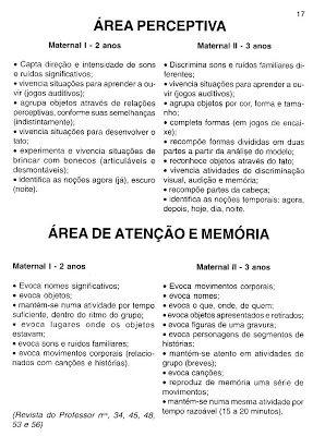 Area Perceptiva Atencao E Memoria Maternal I E Ii Com Imagens