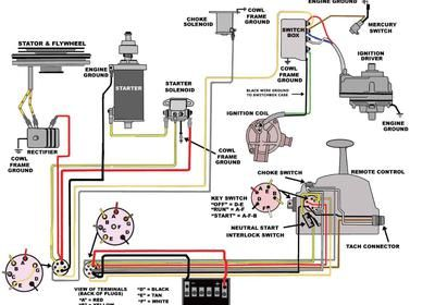 1974 Mercury 500 5o Hp Wiring I Was Having A Problem With My Boat That When I Turned The Key It Would Turn But Not Start Boat Wiring Mercury Outboard Diagram