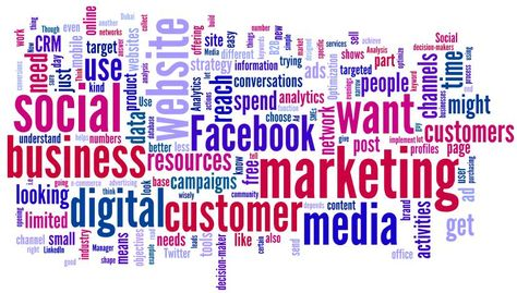 nice B2B Digital Marketing Strategy Digital marketing strategy - marketing strategy