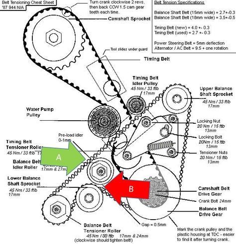 22 944 Ideas Porsche 944 Porsche Porsche 924