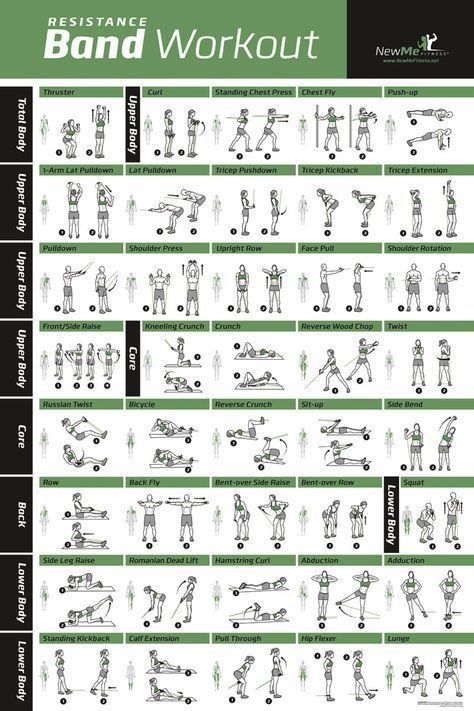 Resistance Band Exercise Workout Poster with 40 Exercises in one spot! Just look at the poster and you'll know what to do Resistance Band Exercise Workout Poster with 40 Exercises in one spot! Just look at the poster and you'll know what to do!