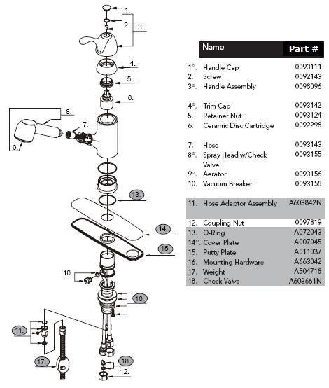14 new glacier bay kitchen faucet parts
