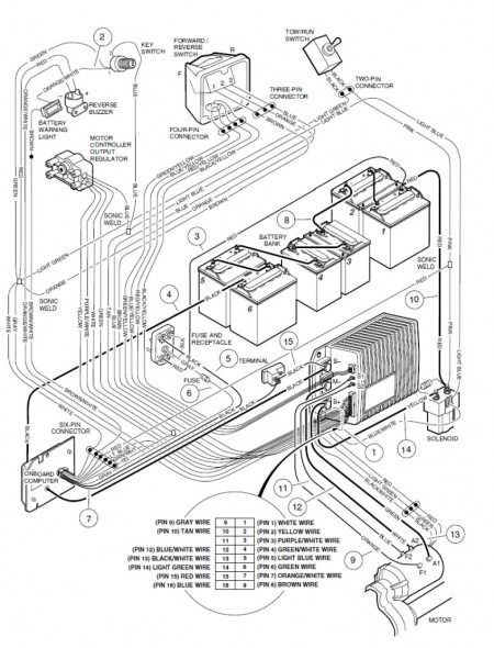 Powerdrive 2 Model 22110 Wiring Diagram In 2020 Electric Cart Club Car Golf Cart Electric Golf Cart