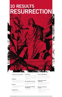 10 Results of the Resurrection. John Piper poster for the win.