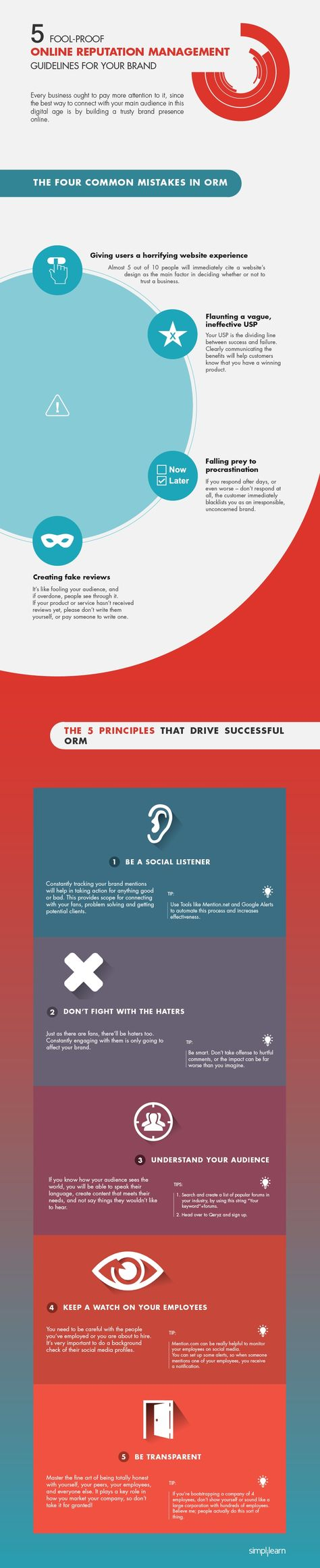 5 Fool-Proof Online Reputation Management Guidelines for Your Brand [Infographic]