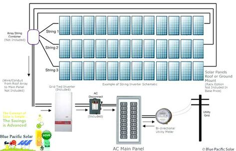 10000 Watt Solar Panel 10000 Watt Solar System Cost 10000 Watt Solar Panel Price In India