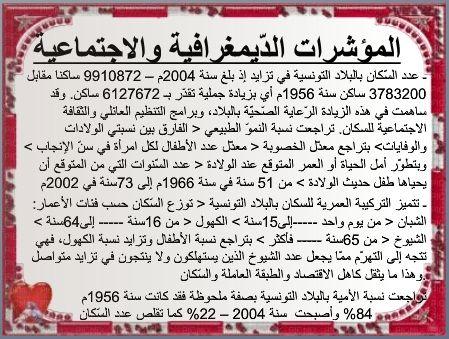 المؤشرات الديمغرافي ة والاجتماعي ة بالبلاد التونسي ة Ale Directions