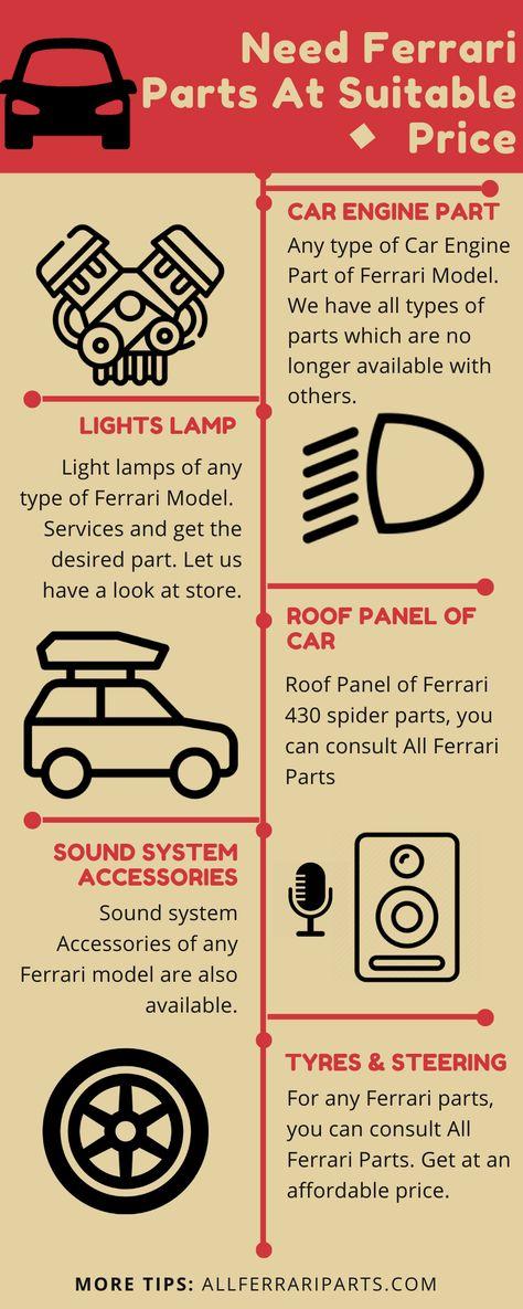 64 All Ferrari Parts Ideas In 2021 Ferrari Ferrari Vintage Ferrari Car