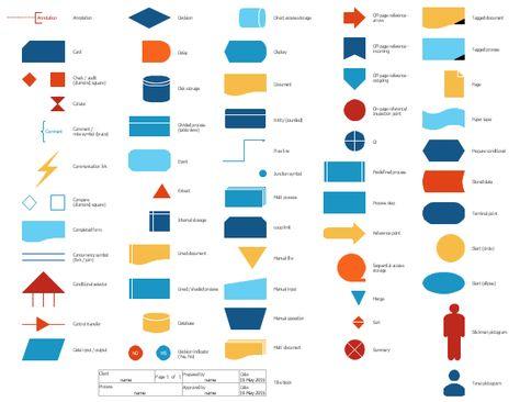 Design Elements Human Resources Flowcharts u2014 Flowchart Flow - qualit amp auml t sch amp uuml ller k amp uuml chen