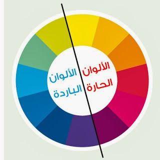 الألوان الساخنة و الألوان الباردة Learning Graphic Design Calligraphy Design Color Balance