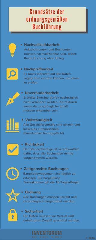 Gobd Buchfuhrung Infografik Zu Grundsatzen Einer Ordentlichen