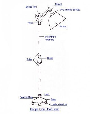 Lamp Parts And Repair Lamp Doctor Rewiring A Bridge Arm Floor Lamp Socket And Cord In 2020 Arm Floor Lamp Floor Lamp Lamp Socket
