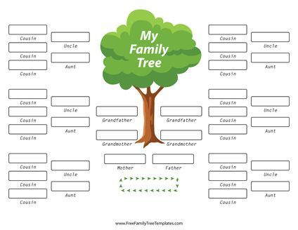 Family Tree With Aunts Uncles And Cousins Template Printable Pdf Printable Free Family Tree Template Blank Family Tree Blank Family Tree Template