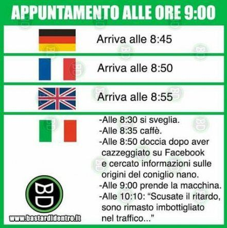 Memes Italiano Lavoro 51 Ideas Memes Funny Facts Memes Funny