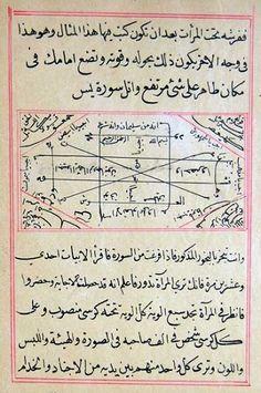 مخطوط مكائد الحبشيه Islamic Inspirational Quotes Free Pdf Books Free Books Download