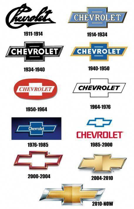 Chevrolet Brand Logo Evolution Car Brands Logos Logo