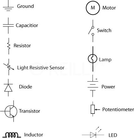 8c1db08a31f93a5a916cf72bbaa5a8fc electrical symbols circuit electrical diagram symbols google search graphics magic RS232 Schematic at crackthecode.co