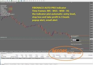 Ctrader Zig Zag Fibonacci Extension Alerts Stock Market How