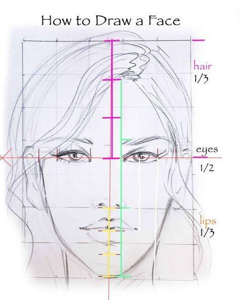 Apprendre Le Dessin Au Crayon : apprendre, dessin, crayon, Comment, Apprendre, Dessiner, Portrait, Crayon, Crayon,, Dessin,, Dessin, Visage