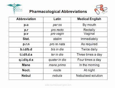 49+ Medical terminology abbreviations worksheet Online