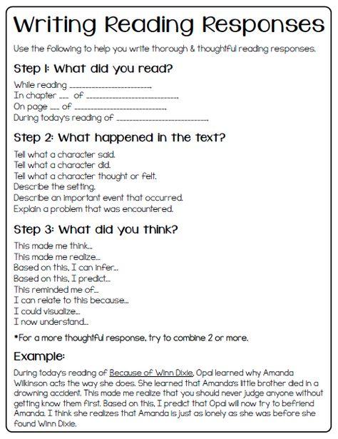 Reading Portfolios- Part 3: Reading Responses {+ freebie} - Create●Teach●Share