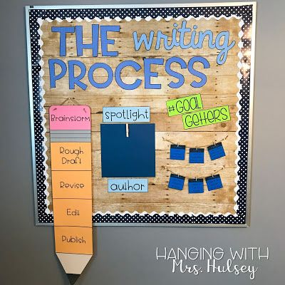 I'm a grade teacher who loves coffee, books, traveling, and all things crafty and beautiful! Writing Bulletin Boards, Elementary Bulletin Boards, Classroom Bulletin Boards, Classroom Setup, Future Classroom, Newspaper Bulletin Board, Bulletin Board Ideas For Teachers, English Bulletin Boards, Teacher Boards
