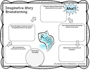 Writing An Imaginative Story Brainstorming And Planning Third Grade Writing Imaginative Writing 3rd Grade Writing