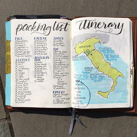 travel bullet journal packing list