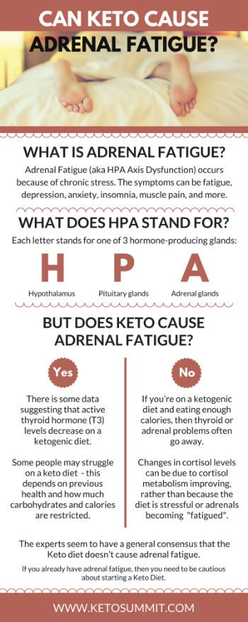 Can Keto Cause Adrenal Fatigue Adrenal Fatigue Chronic Fatigue Syndrome Diet Chronic Fatigue