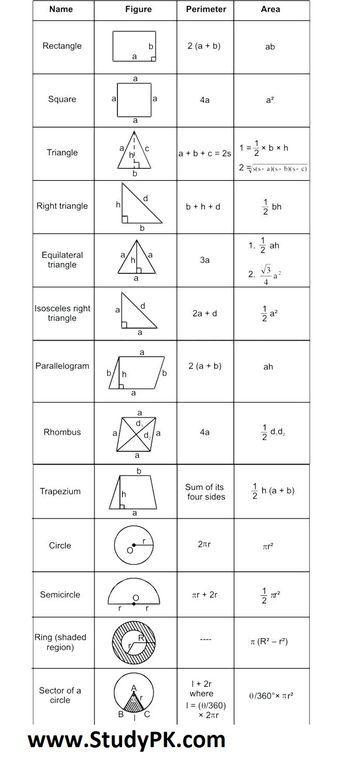 Math Formula Basic Geometry Formula Sheet Math Simple Formula In