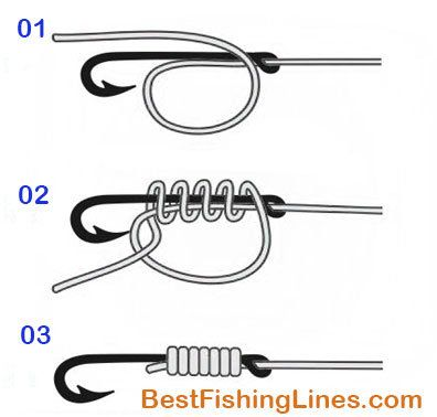 Best Fishing Knot How To Tie Fishing Hook To A Line With Images