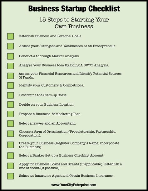 Business Startup Checklist - Ready to take the leap into - business startup checklist