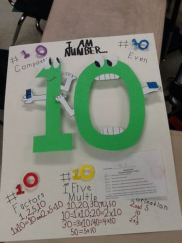 students make a poster to show all they know about a number