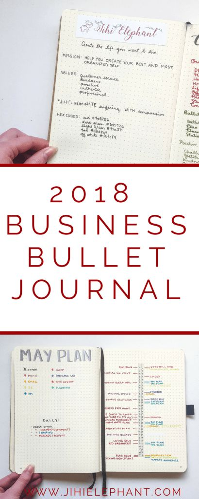 2018 Blogging and Business Bullet Journal | Plan-with-Me | ElizabethJournals