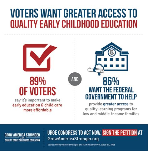 Investing in early childhood education yields lifelong returns - importance of petition