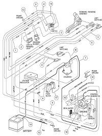 Gas Club Car Diagrams 1984 2005 Club Car Golf Cart Golf Cart Repair Golf Carts