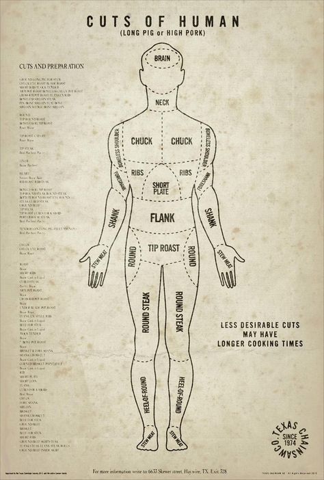 "Cuts of Human Meat Infographic Art by Jon Snider at VICE.This macabre Cuts of Human Meat Infograpic is part of ""Gallery of Horrors: Original Art Inspired by TEXAS CHAINSAW 3D"". You could print this out as a grainy black and white Engineers Print..."