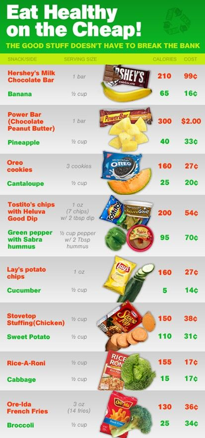 And Worst Foods For Health Longevity Drfuhrman Library Article13aspx