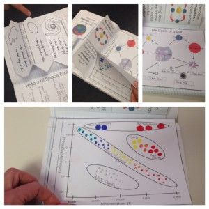 Space Interactive Notebook Pages and Templates - H-R Diagram, Star ...