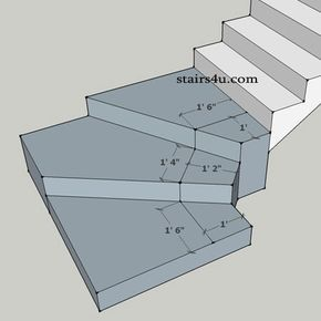 Minimum Winder Stair Design Step Or Tread Width Or Depth