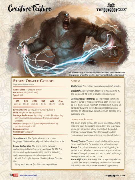 D&D Creature Feature – Storm Oracle Cyclops | D&D 5e