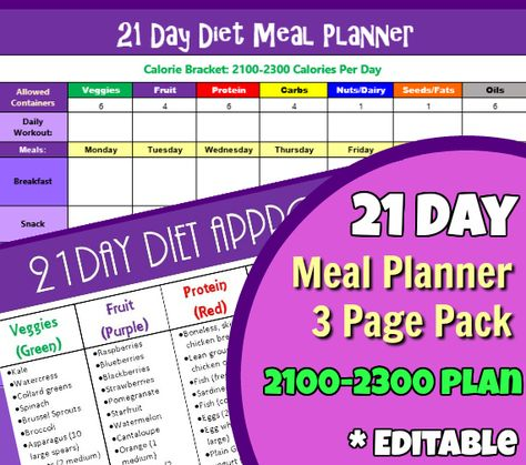 how to prepare meal plans for the 21 day fix eating plan with sample menu plans for the 1200 1499 and 1500 1799 portion container calorie brackets