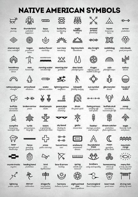Native American Signs by Zapista Zapista . - Native American Signs by Zapista Zapista indians, symbols, in - Native American Tattoos, Native American Symbols, Native American Indians, Cherokee Indian Tattoos, Cherokee Symbols, Native American Design, Native Tattoos, Native American Drawing, Native American Thunderbird