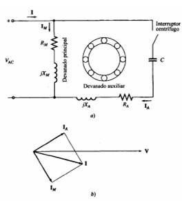 Esquema De Motor Monofásico De Arranque Por Condensador Y Su Diagrama De Desfase De Corrientes Arranque Motores Motor De Arranque