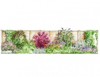 Landscape Architecture Design Software So Landscape Gardening Courses Near Me Landscape Gardening Limerick Garden Planning Garden Design Landscape Architect